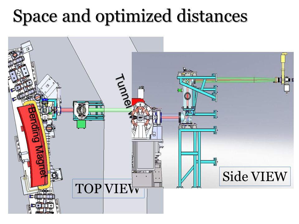 Space and optimized distances