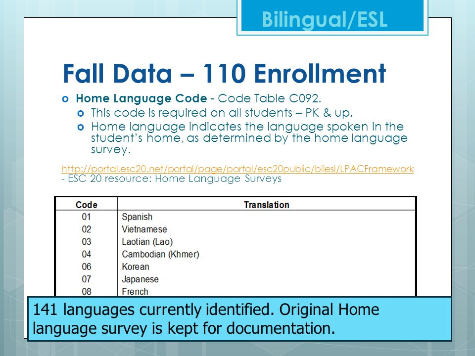 Fall Data – 110 Enrollment Bilingual/ESL