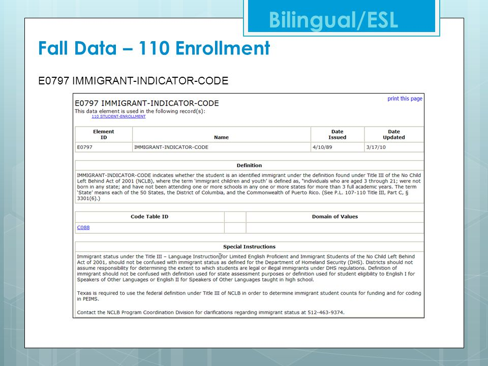 Bilingual/ESL Fall Data – 110 Enrollment