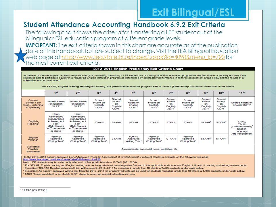 Exit Bilingual/ESL Student Attendance Accounting Handbook 6.9.2 Exit Criteria.