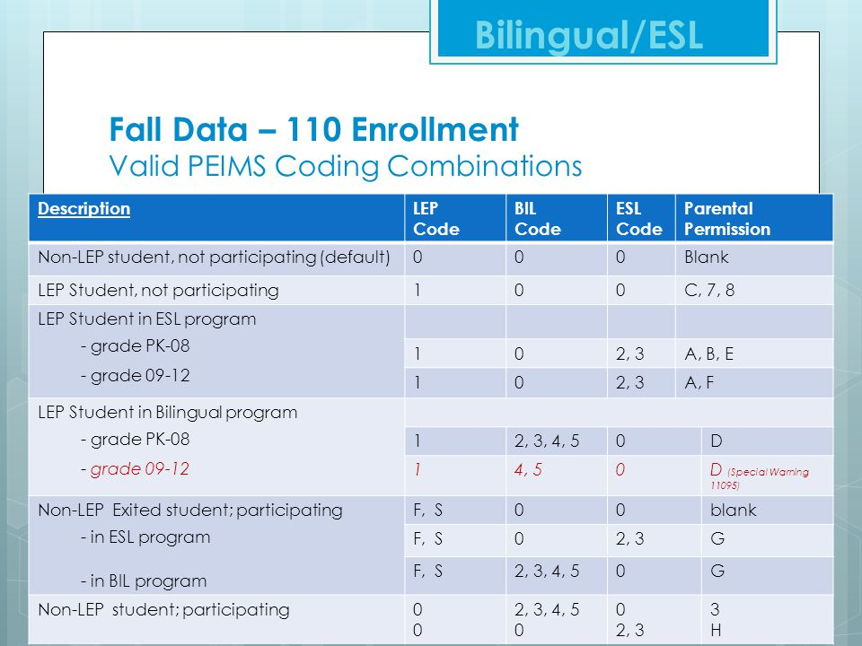 Fall Data – 110 Enrollment Valid PEIMS Coding Combinations