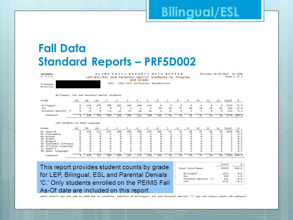 Fall Data Standard Reports – PRF5D002