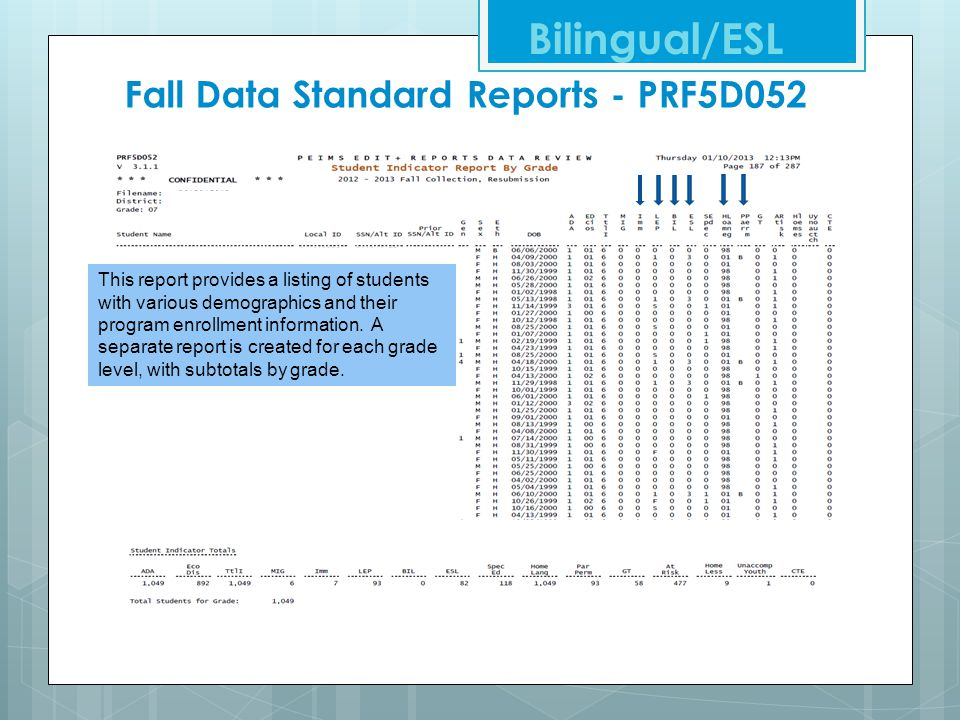 Fall Data Standard Reports - PRF5D052