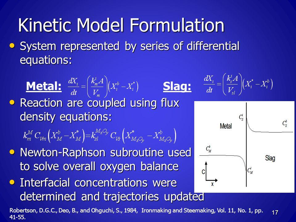 Kinetic Model Formulation
