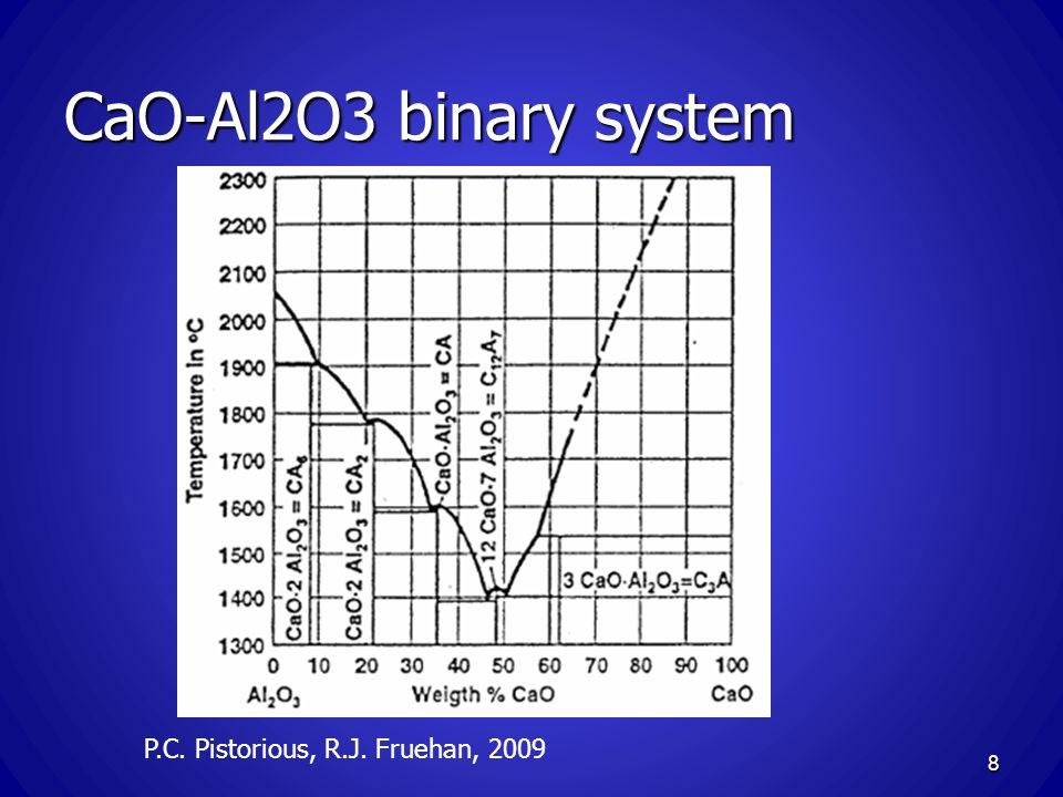 CaO-Al2O3 binary system P.C. Pistorious, R.J. Fruehan, 2009