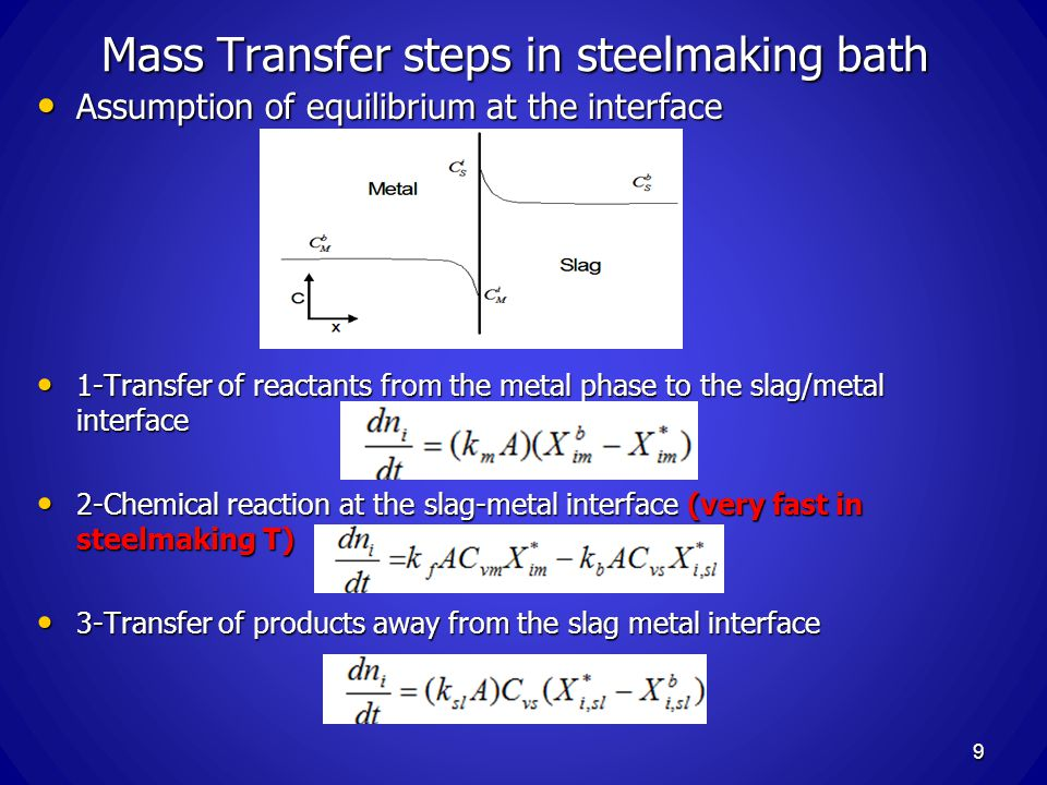 Mass Transfer steps in steelmaking bath