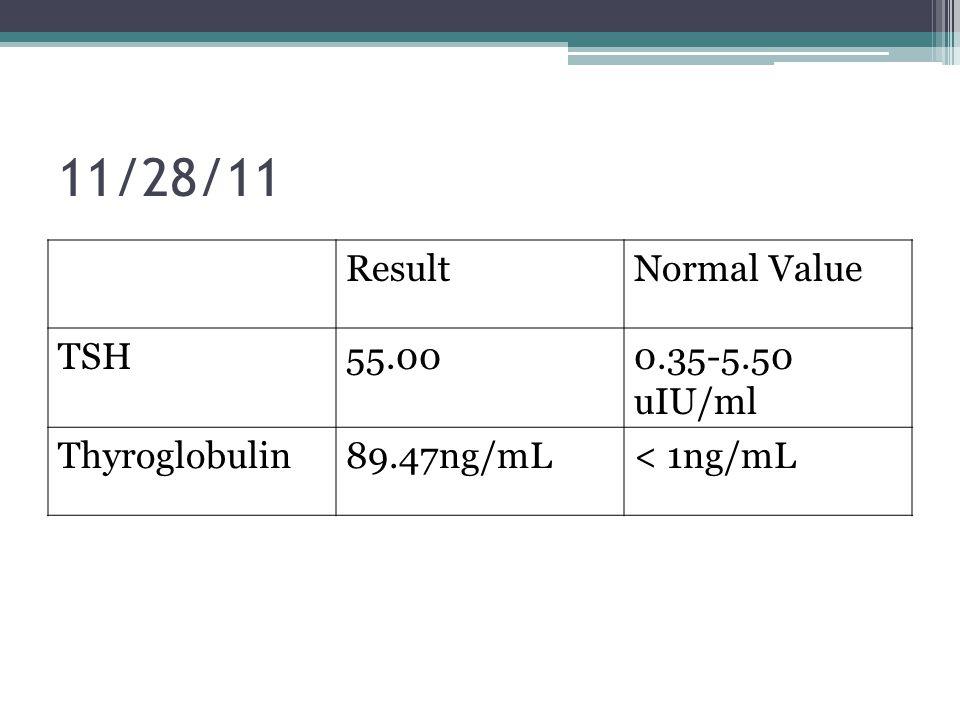 11/28/11 Result Normal Value TSH 55.00 0.35-5.50 uIU/ml Thyroglobulin