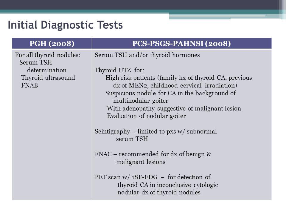 Initial Diagnostic Tests
