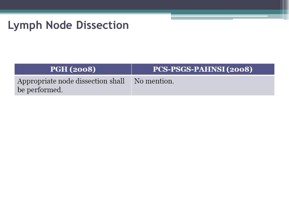 Lymph Node Dissection PGH (2008) PCS-PSGS-PAHNSI (2008)