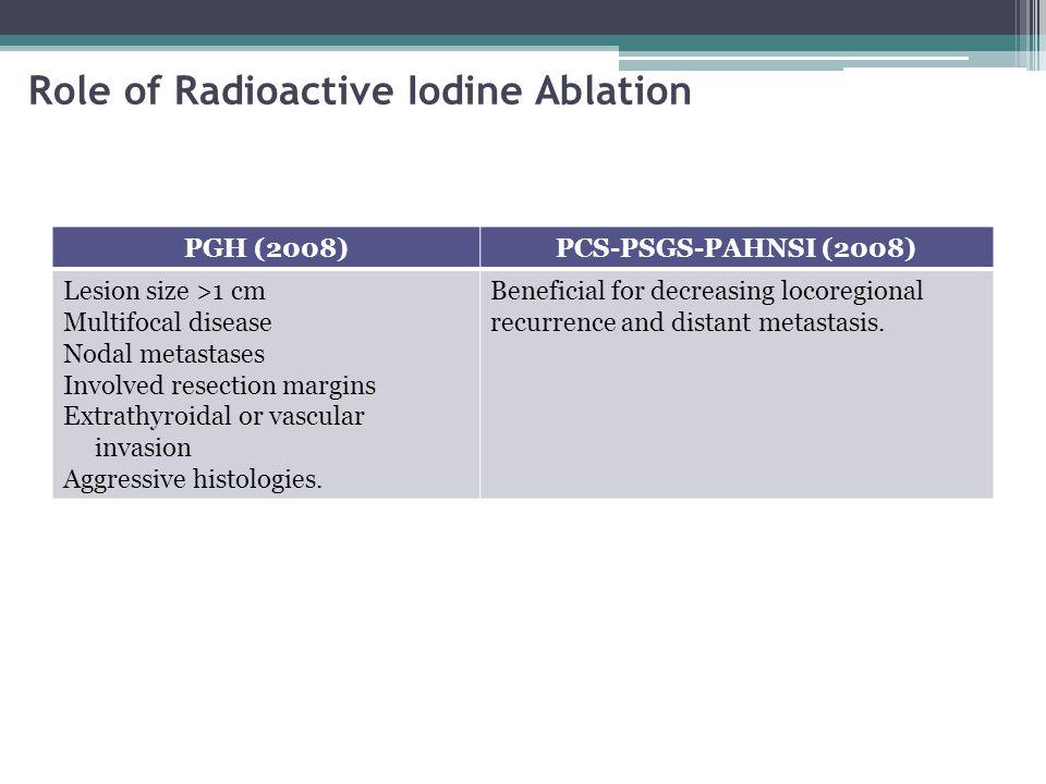 Role of Radioactive Iodine Ablation