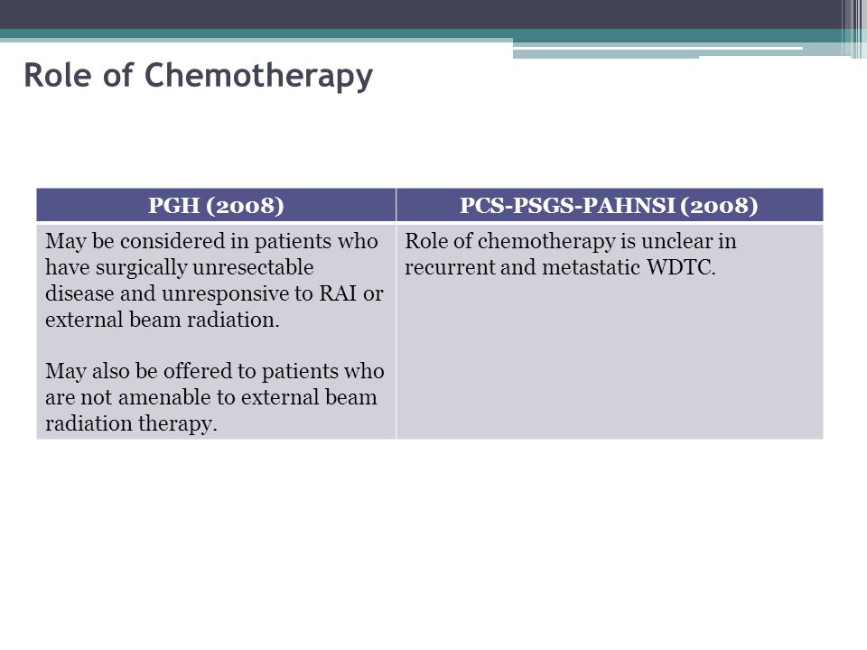 Role of Chemotherapy PGH (2008) PCS-PSGS-PAHNSI (2008)
