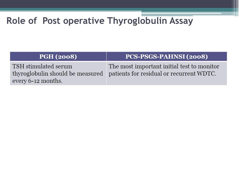 Role of Post operative Thyroglobulin Assay