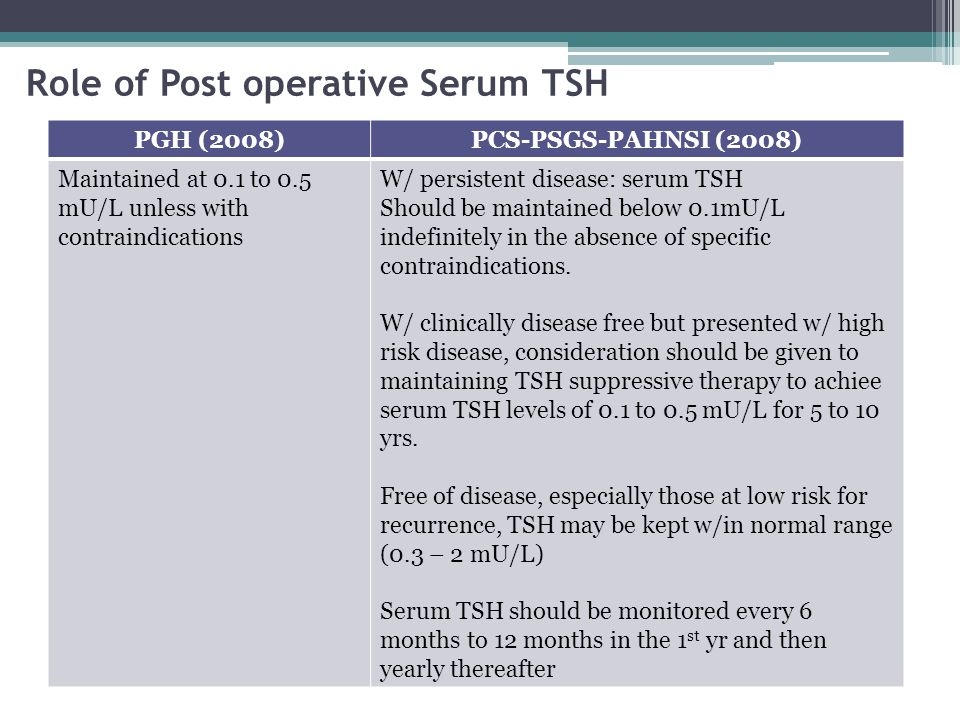 Role of Post operative Serum TSH