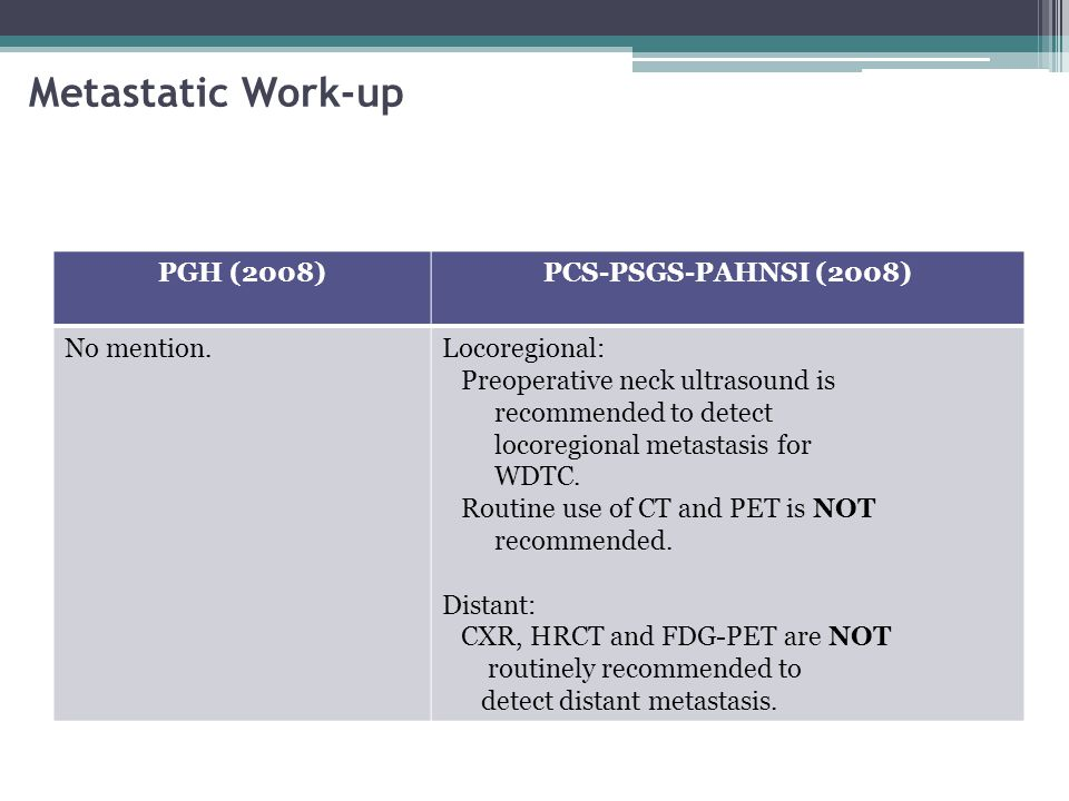 Metastatic Work-up PGH (2008) PCS-PSGS-PAHNSI (2008) No mention.