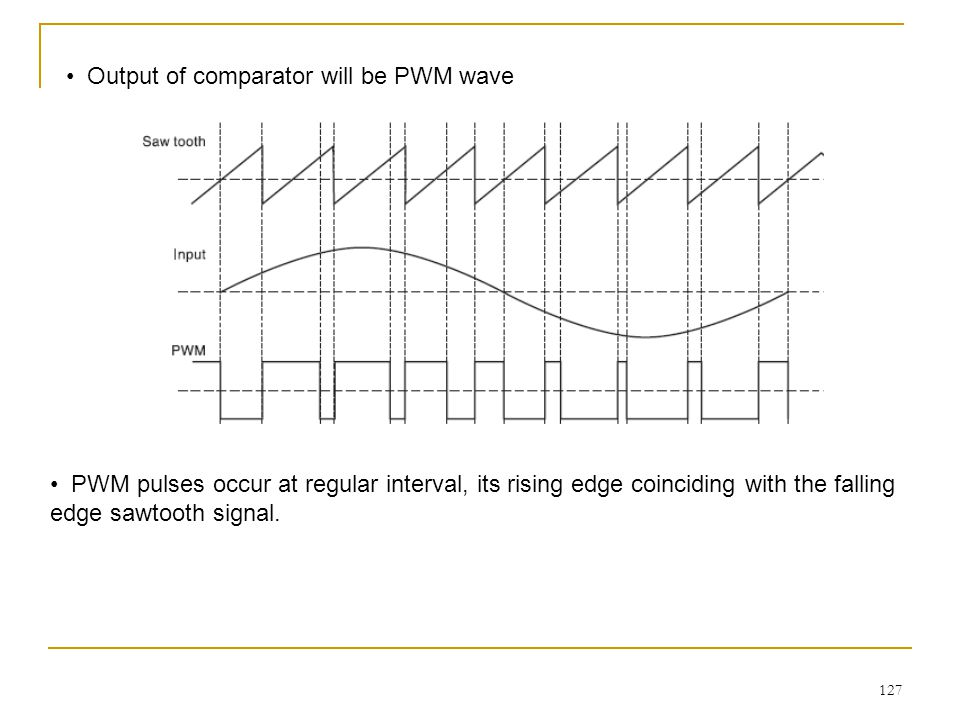 Output of comparator will be PWM wave