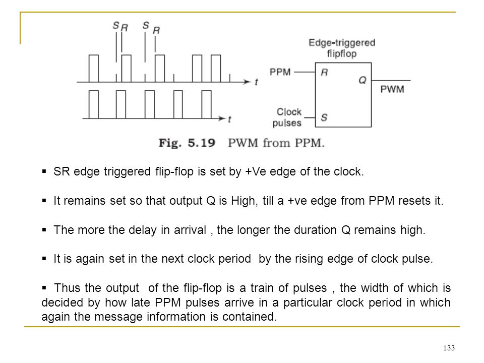SR edge triggered flip-flop is set by +Ve edge of the clock.