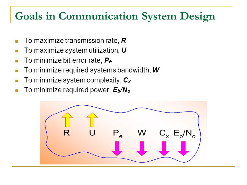 Goals in Communication System Design