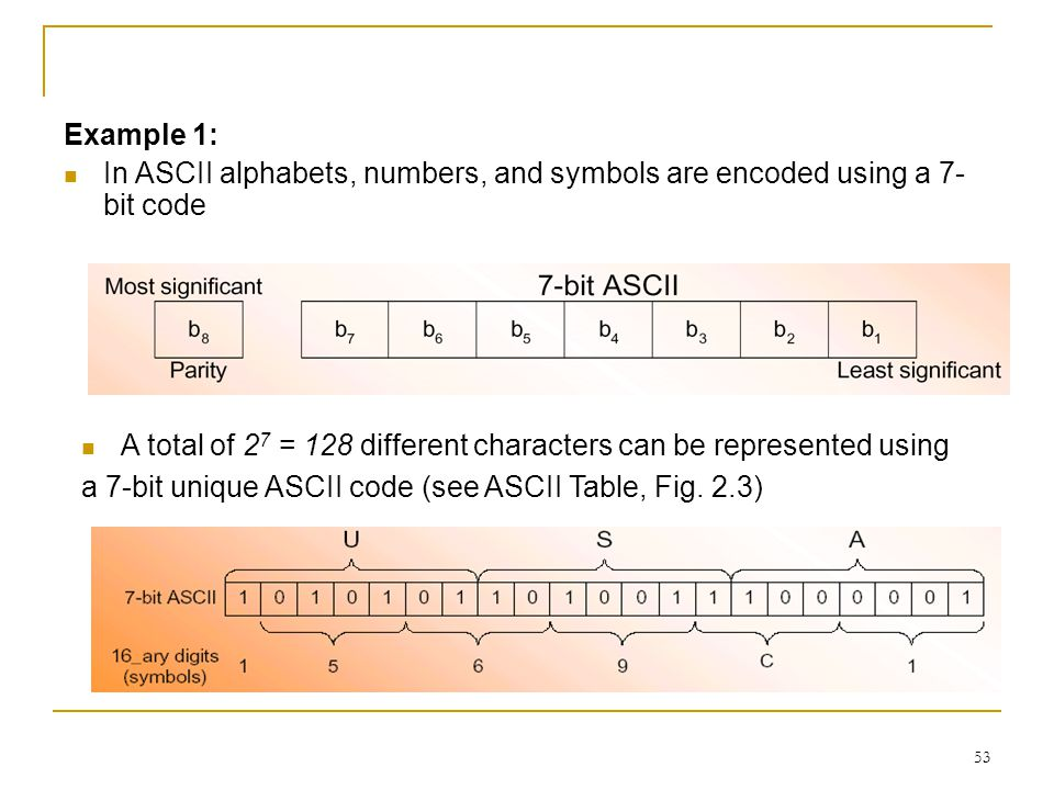 Example 1: In ASCII alphabets, numbers, and symbols are encoded using a 7-bit code.