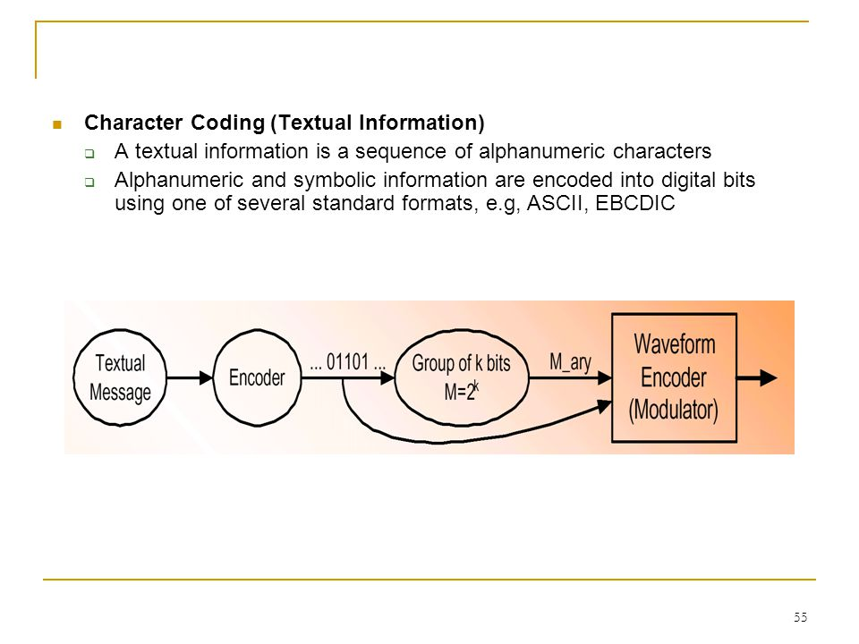 Character Coding (Textual Information)