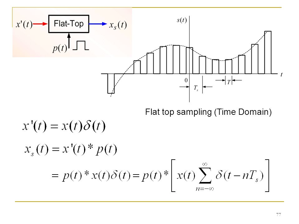 Flat top sampling (Time Domain)