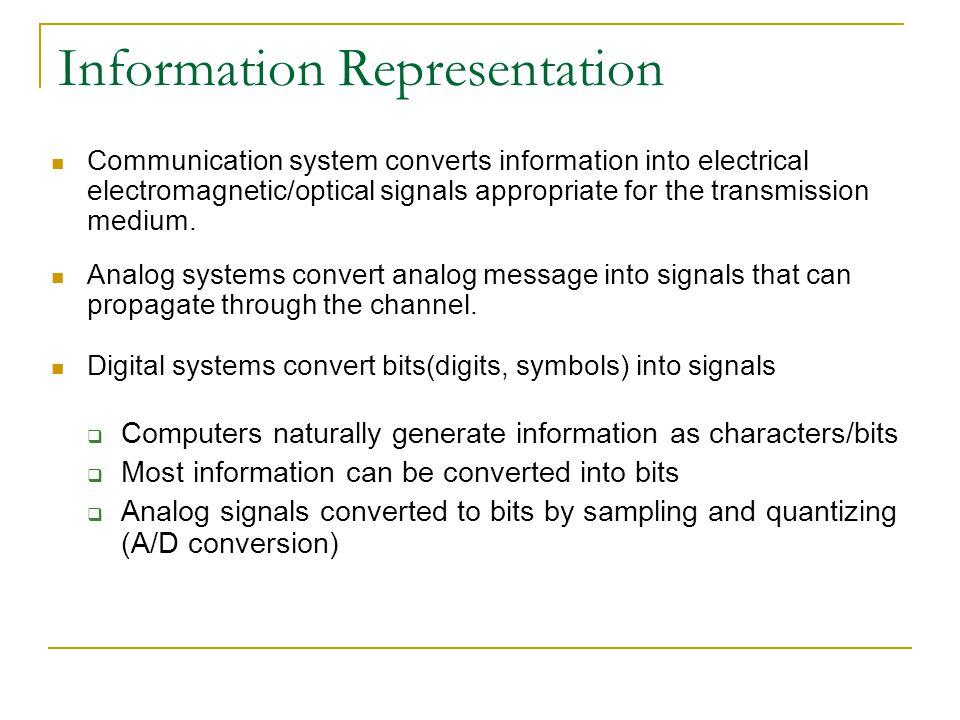Information Representation