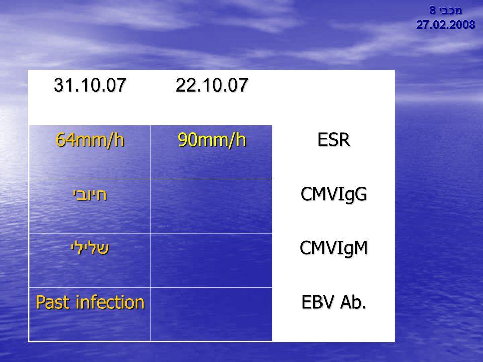 22.10.07 31.10.07 ESR 90mm/h 64mm/h CMVIgG חיובי CMVIgM שלילי EBV Ab.