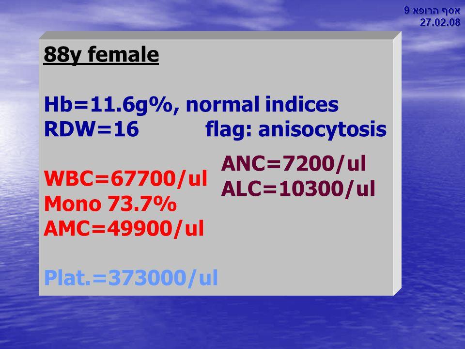 RDW=16 flag: anisocytosis WBC=67700/ul Mono 73.7% AMC=49900/ul