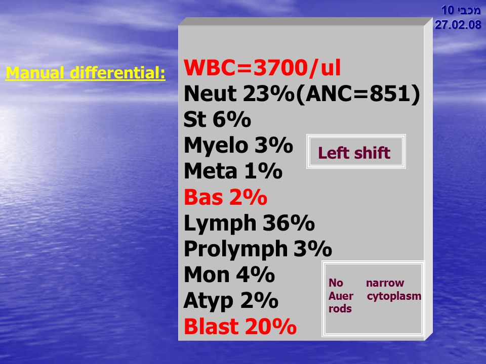 WBC=3700/ul Neut 23%(ANC=851) St 6% Myelo 3% Meta 1% Bas 2% Lymph 36%