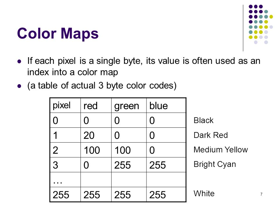 Color Maps red green blue 1 20 2 100 3 255 … pixel