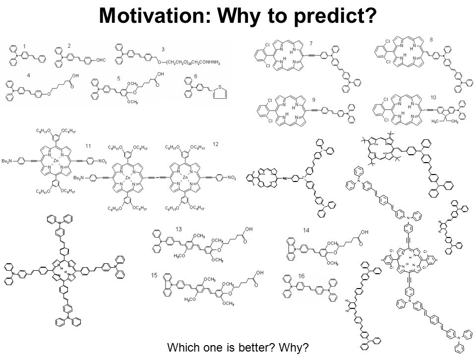 Motivation: Why to predict