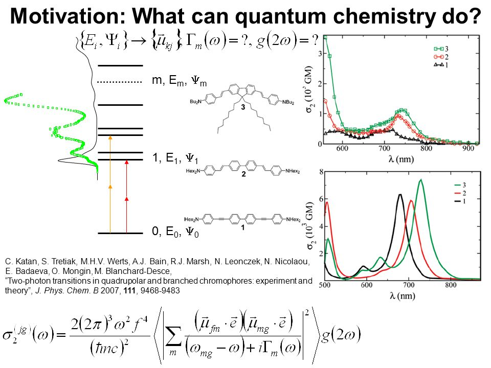 Motivation: What can quantum chemistry do