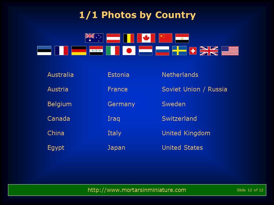 1/1 Photos by Country Australia Austria Belgium Canada China Egypt