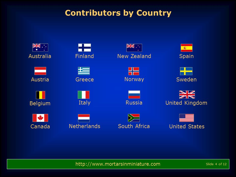 Contributors by Country