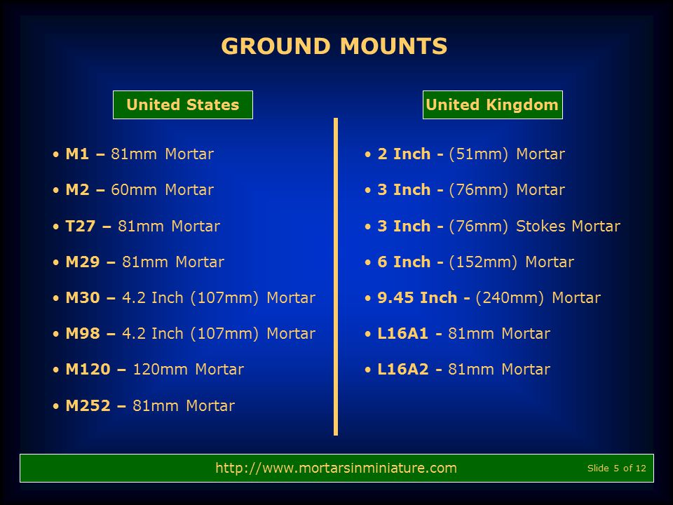 GROUND MOUNTS United States United Kingdom M1 – 81mm Mortar