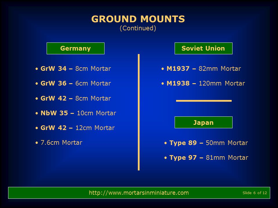 GROUND MOUNTS (Continued) Germany Soviet Union GrW 34 – 8cm Mortar