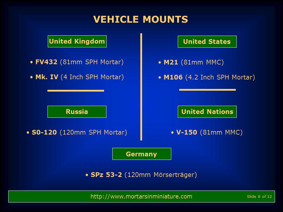 VEHICLE MOUNTS United Kingdom United States FV432 (81mm SPH Mortar)