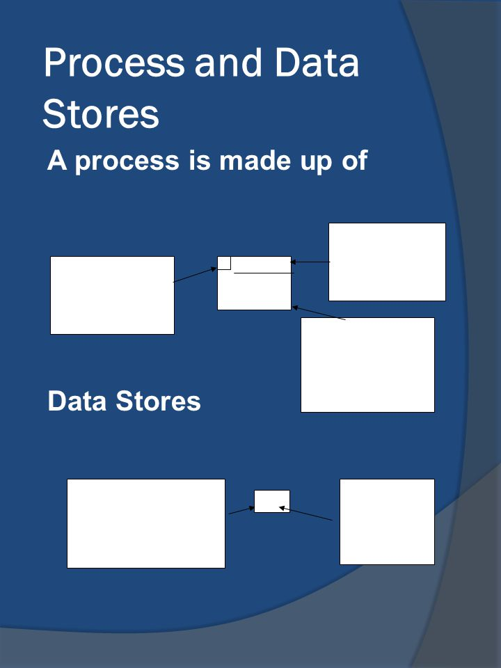 Process and Data Stores