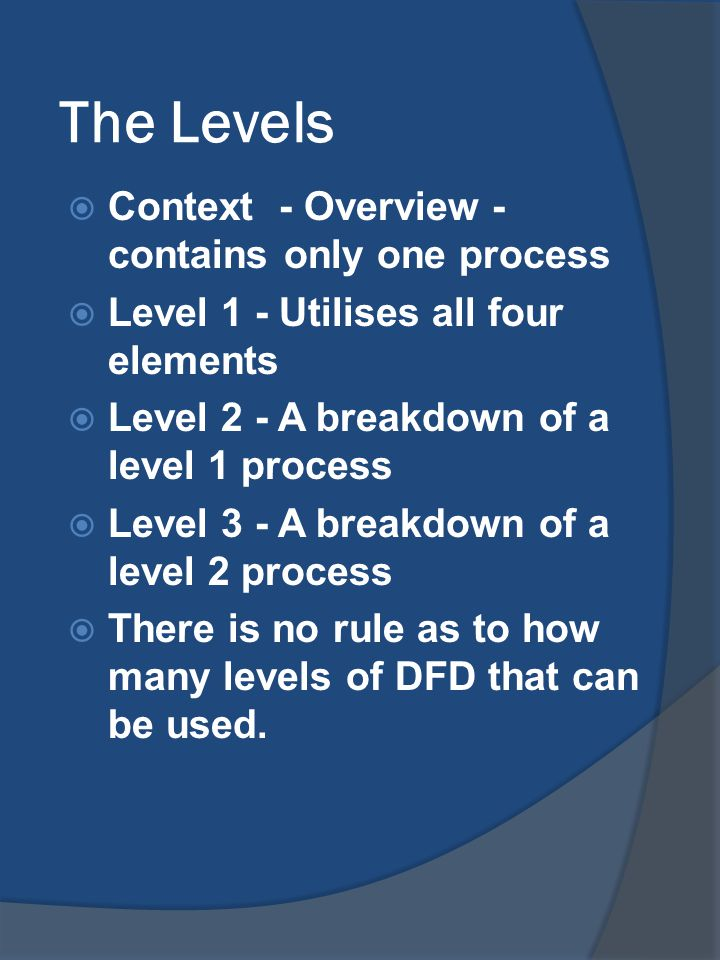 The Levels Context - Overview - contains only one process