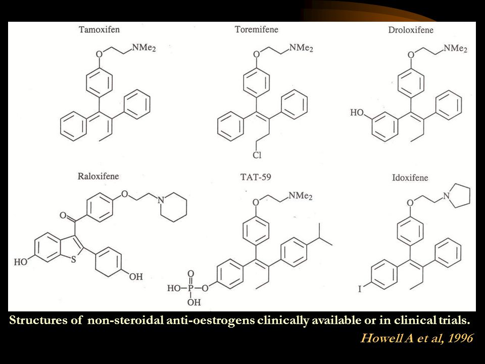 Structures of non-steroidal anti-oestrogens clinically available or in clinical trials.