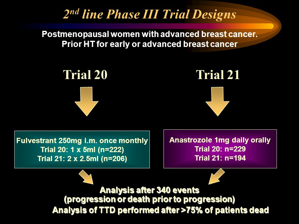 2nd line Phase III Trial Designs