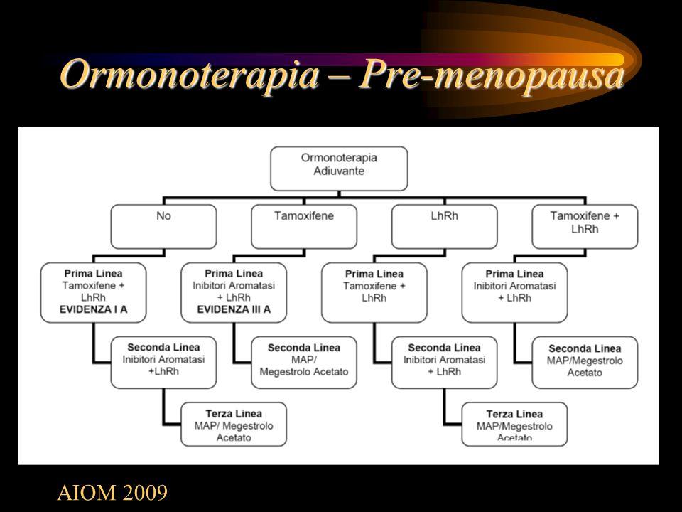 Ormonoterapia – Pre-menopausa