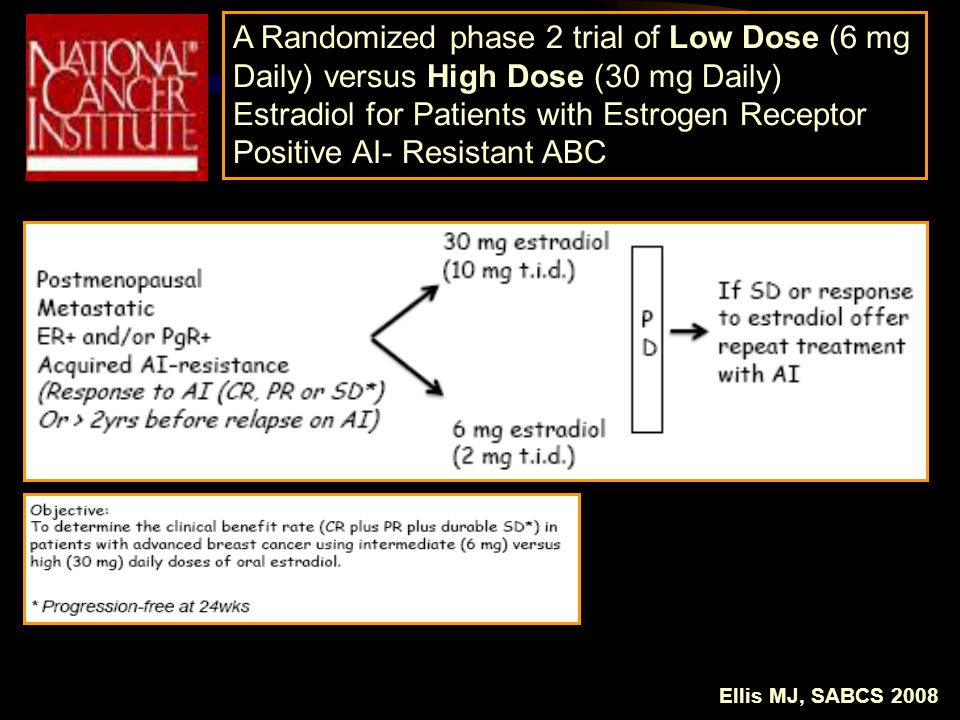 A Randomized phase 2 trial of Low Dose (6 mg Daily) versus High Dose (30 mg Daily) Estradiol for Patients with Estrogen Receptor Positive AI- Resistant ABC