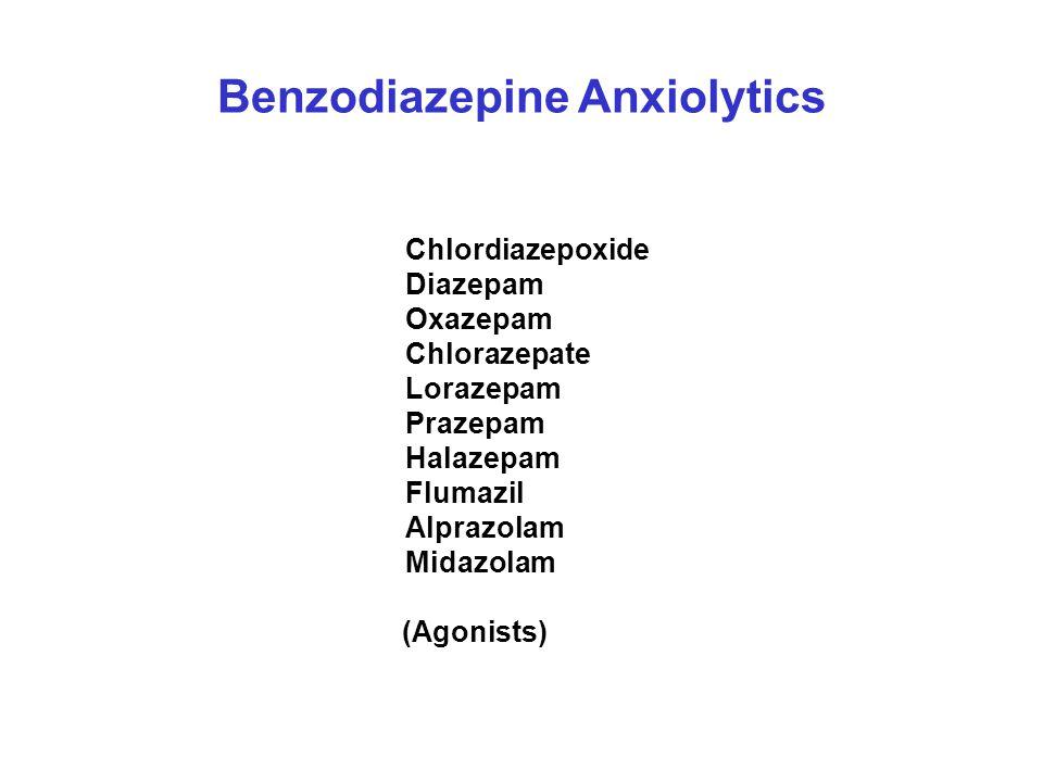 Benzodiazepine Anxiolytics