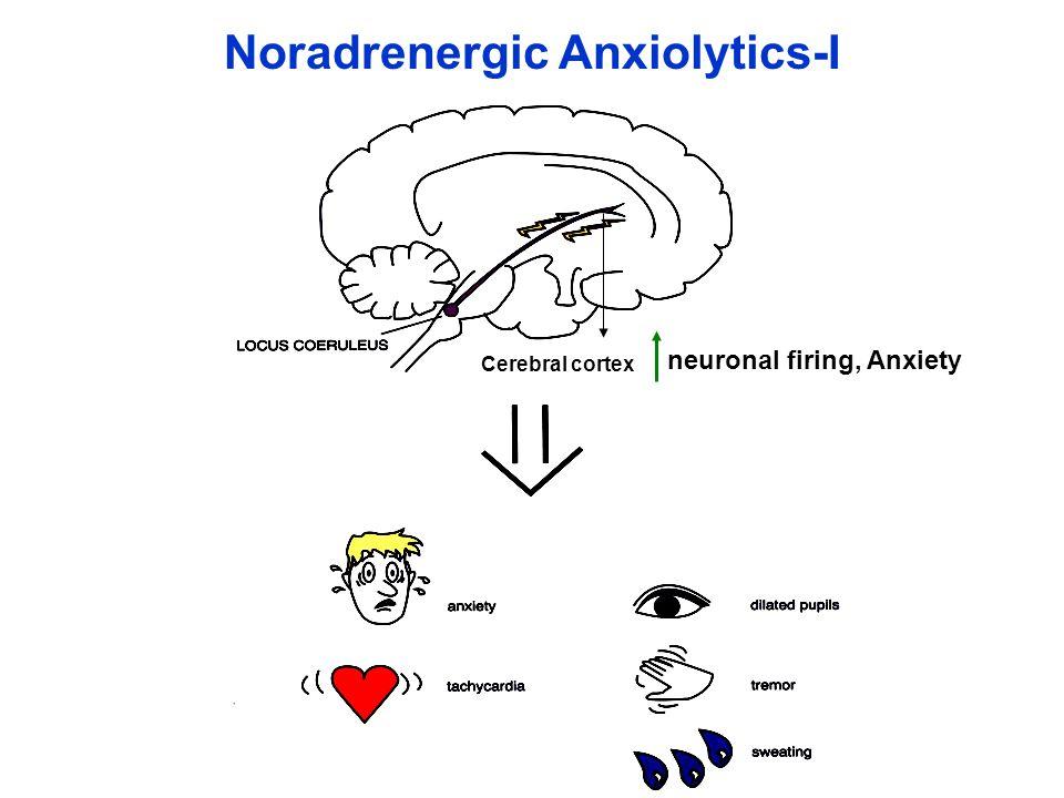 Noradrenergic Anxiolytics-I
