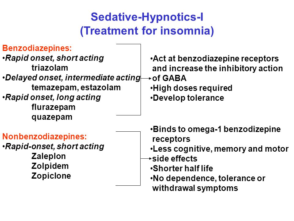 Sedative-Hypnotics-I (Treatment for insomnia)