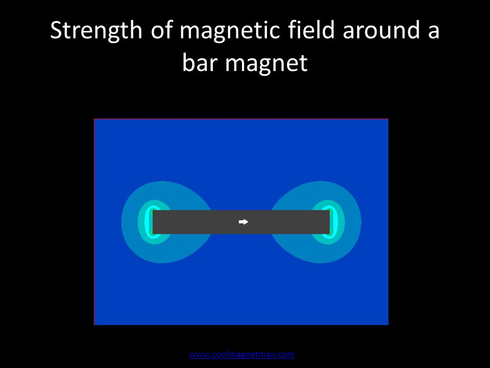 Strength of magnetic field around a bar magnet