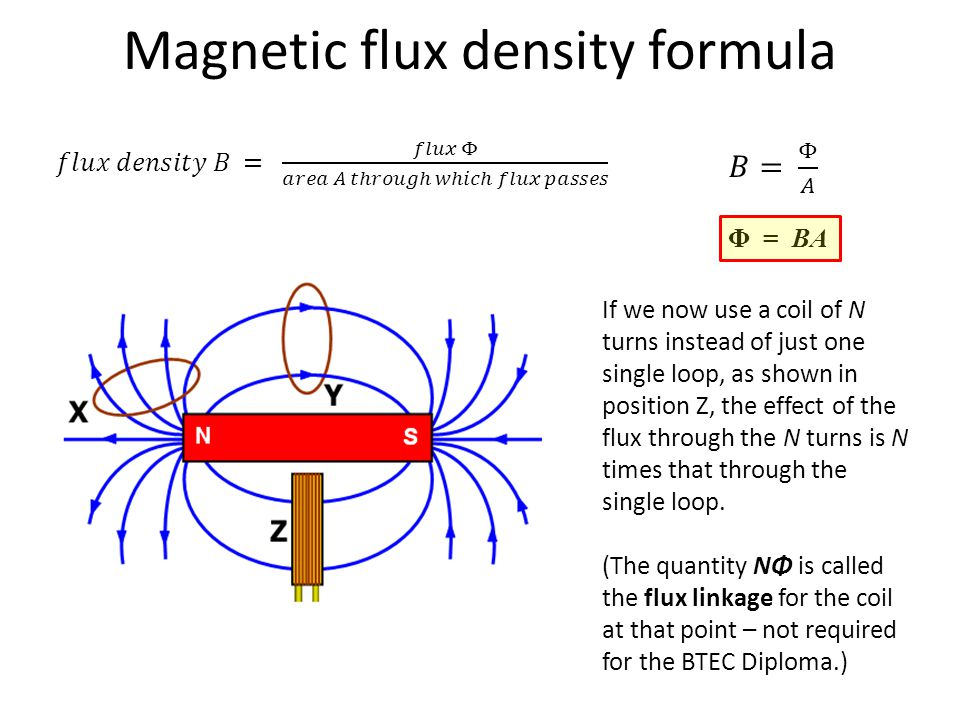 Magnetic flux density formula