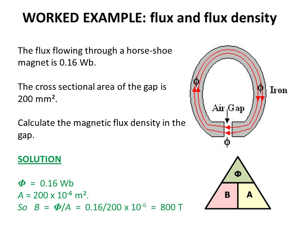 WORKED EXAMPLE: flux and flux density