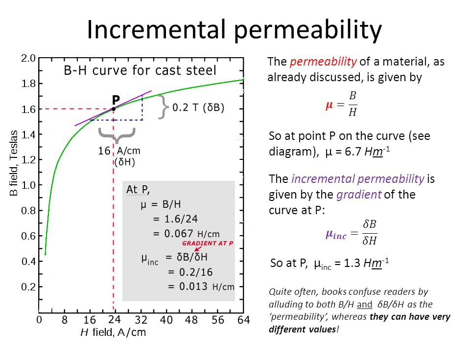Incremental permeability