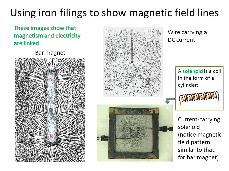 Using iron filings to show magnetic field lines